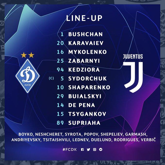 Dinamo de Kiev, Champions League