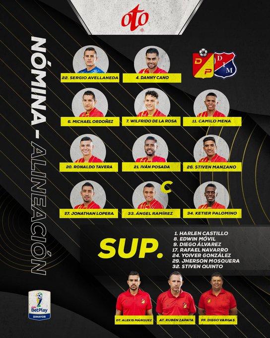 Deportivo Pereira, titular, Deportivo Independiente Medellín, DIM, Copa Colombia 2020