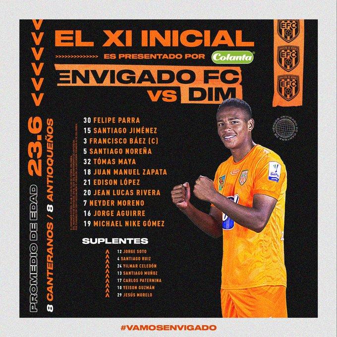 Envigado FC, titular, DIM, Deportivo Independiente Medellín, Liga BetPlay 2020