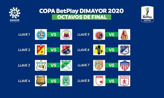 Octavos de final, Copa BetPlay 2020