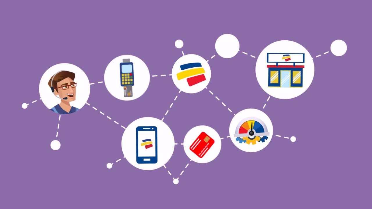 Consulte saldo del Ingreso Solidario vía telefónica en Bancolombia