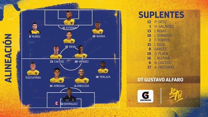 David Ospina y los otros cambios en la titular de la Selección Colombia 4