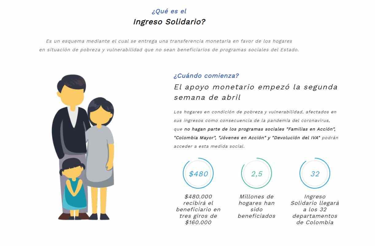 ¿Está vigente la consulta con cédula en la web del Ingreso Solidario?