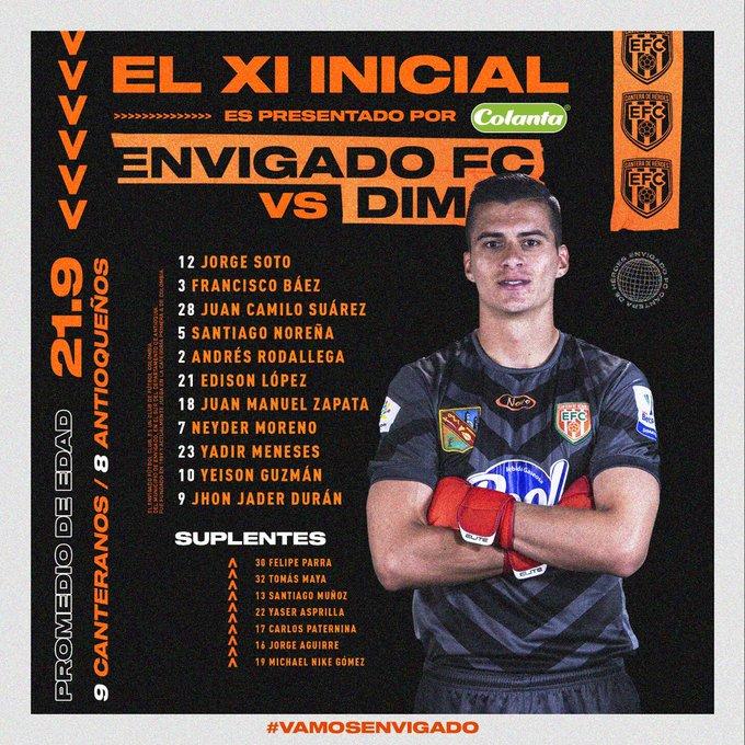 Envigado FC, titulares, Deportivo Independiente Medellín, DIM, Liguilla BetPlay 2020