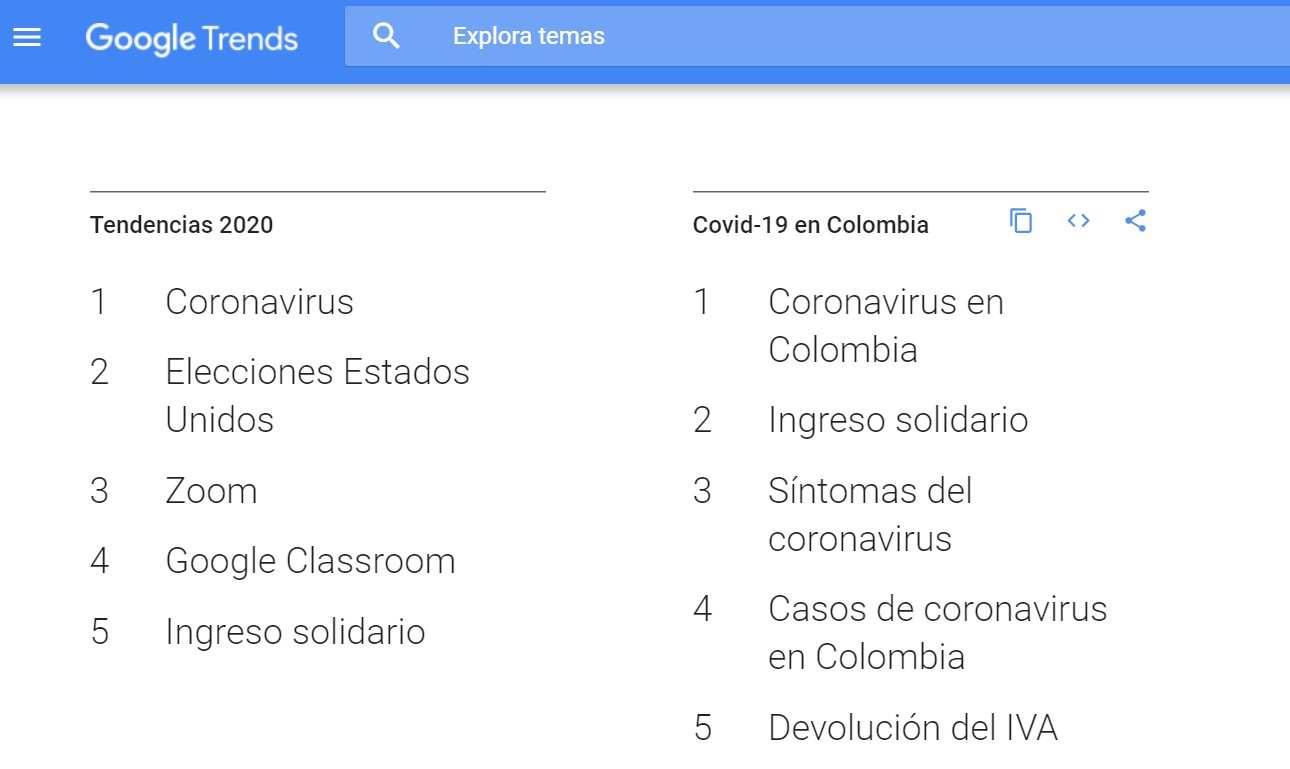 Ingreso Solidario, en las tendencias 2020 de Google para Colombia