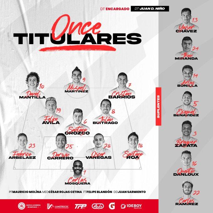 Patriotas Boyacá, titulares, Millonarios FC, Liguilla BetPlay 2020