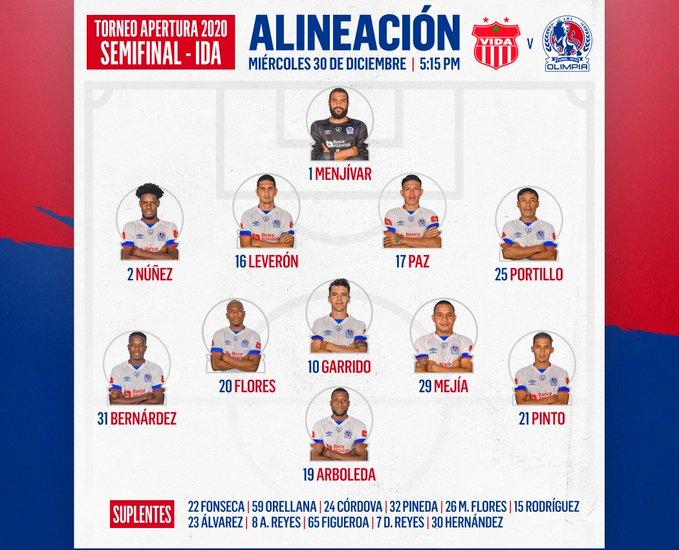 ¿Dónde VER EN VIVO Vida 0 vs 0 Olimpia (minuto 4) por la Liga Nacional de Honduras? 1