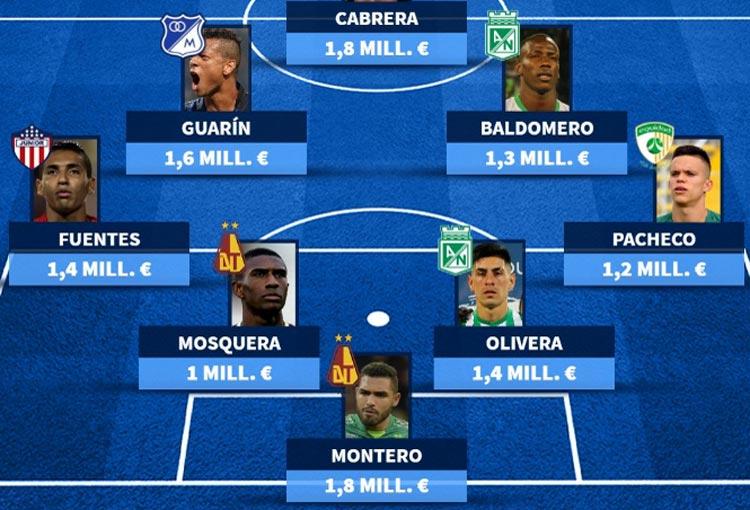 ¡El 11 más valioso de la Liga BetPlay Dimayor!