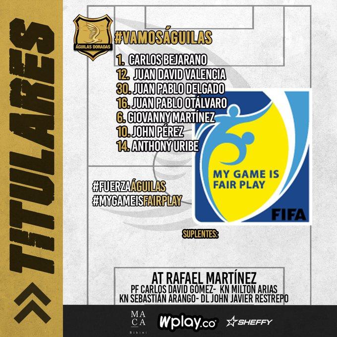 Águilas Doradas, Boyacá Chicó FC, Dimayor, COVID-19, Liga BetPlay 2021-I, insólita formación