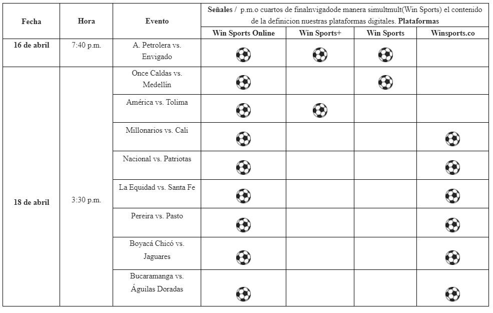 win sports partidos fecha 19