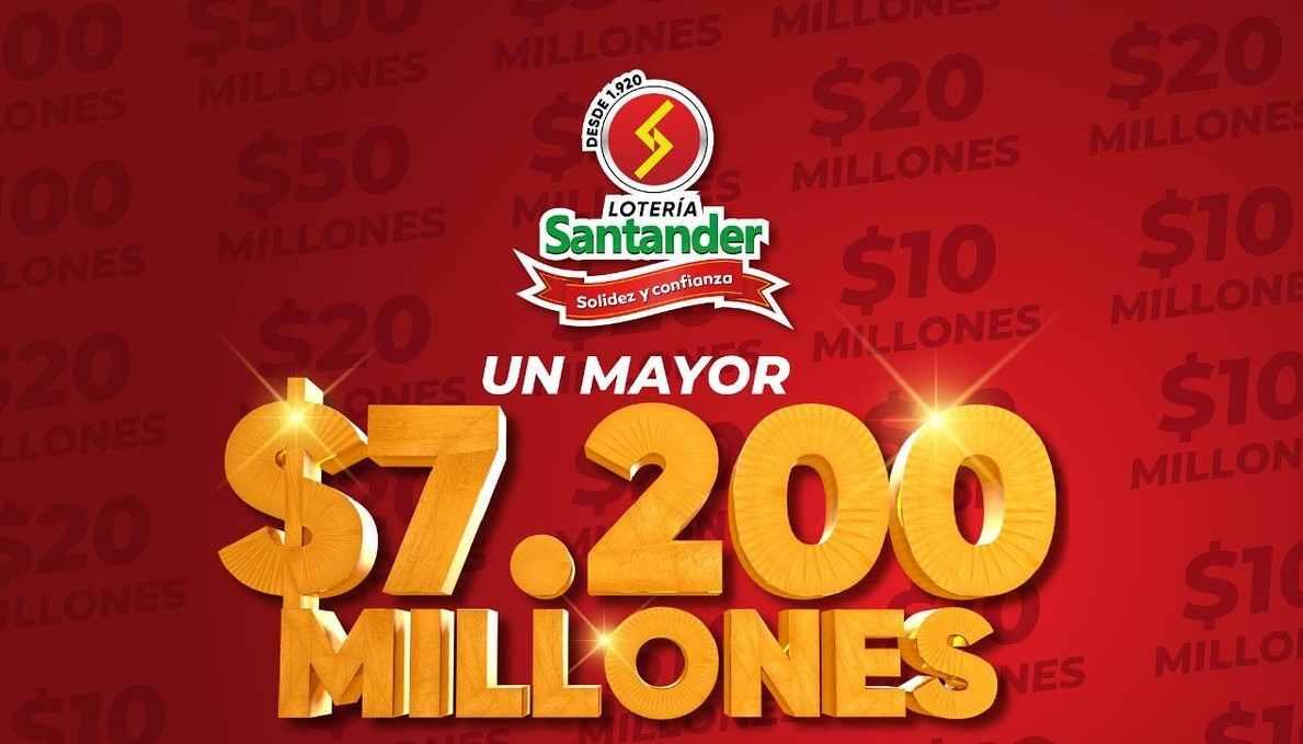 Lotería Santander: Resultado sorteo 14 de mayo de 2021
