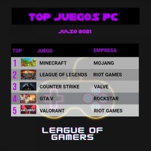 Top 5 Juegos PC